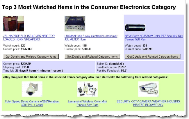 Ebay Merchandising Api Users Guide