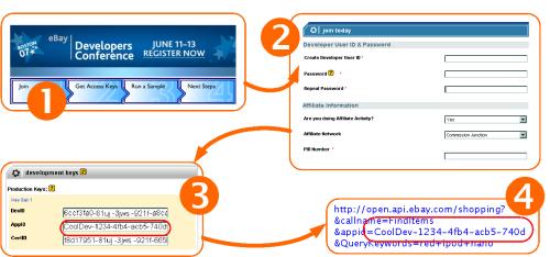 Users Guide - eBay Shopping API